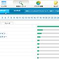 写真: Chromeエクステンションナビ:2010年10月のアクセス解析(検索キーワード、拡大)
