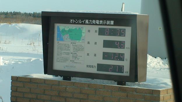 マイナス12.4度は日中の気温です